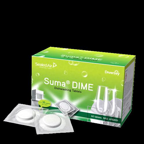 Suma_DIME